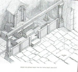 Reconstruction of northern part, Amit 2003: fig. 24.5 © <i> synagogues.kinneret.ac.il </i>
