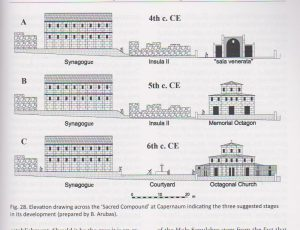 Elevation drawing - Arubas and Talgam 2014: 265, courtesy of Benny Arubas © <i> synagogues.kinneret.ac.il </i>