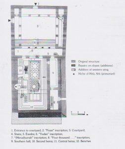 """ייבין 1993, 1419. באדיבות קמ""""ט ארכיאולוגיה והחברה לחקירת ארץ ישראל. © <i> synagogues.kinneret.ac.il </i>"""