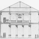Kohl and Watzinger 1916:Tafel IV © <i> synagogues.kinneret.ac.il </i>