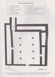 Plan, phases 2-4. Meyers et. al. 1990:69. Courtesy of Eric Meyers. © <i> synagogues.kinneret.ac.il </i>