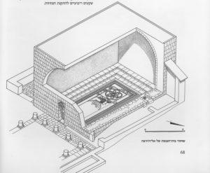 """מגן תשנ""""ג: 68. באדיבות החברה לחקירת ארץ ישראל. © <i> synagogues.kinneret.ac.il </i>"""