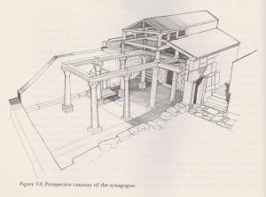 Reconstruction. Meyers et. al. 1990:59. Courtesy of Eric Meyers. © <i> synagogues.kinneret.ac.il </i>
