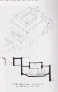שחזור של נצר. יבור 2010, 51. באדיבות רשות העתיקות. © <i> synagogues.kinneret.ac.il </i>