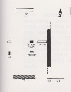 Schematic plan Ilan 1991: 34, courtesy of Almoga Ilan © <i> synagogues.kinneret.ac.il </i>