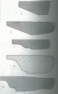 Maoz 1995: plate 39 fig. 5,6,7,9,10, courtesy of Zvi Maoz © <i> synagogues.kinneret.ac.il </i>