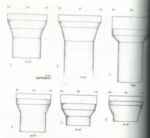 Maoz 1995: plate 134 fig. 1-6, courtesy of Zvi Maoz © <i> synagogues.kinneret.ac.il </i>