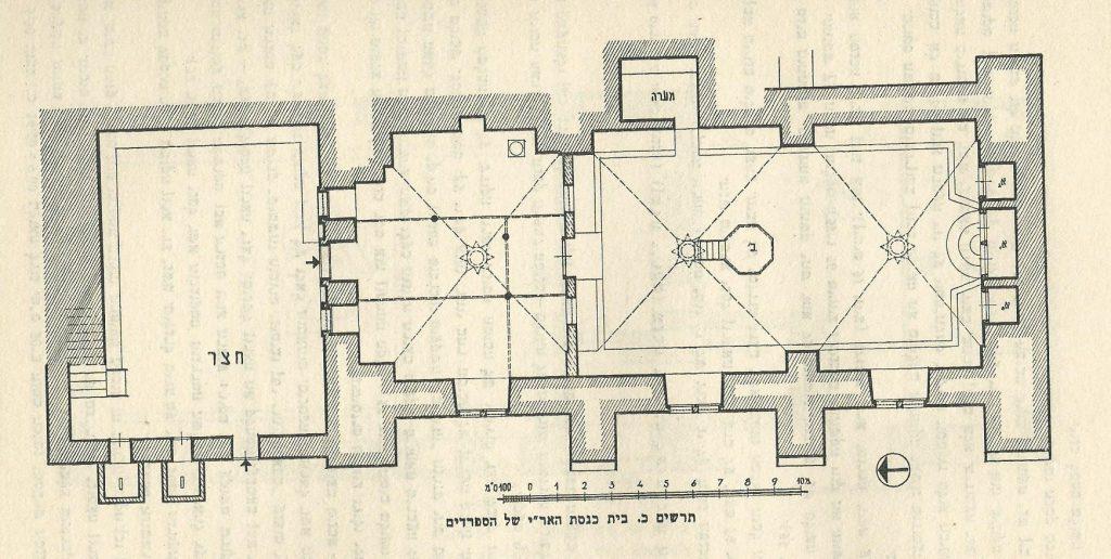 תכנית בית הכנסת הארי הספרדי -צפת - פינקרפלד